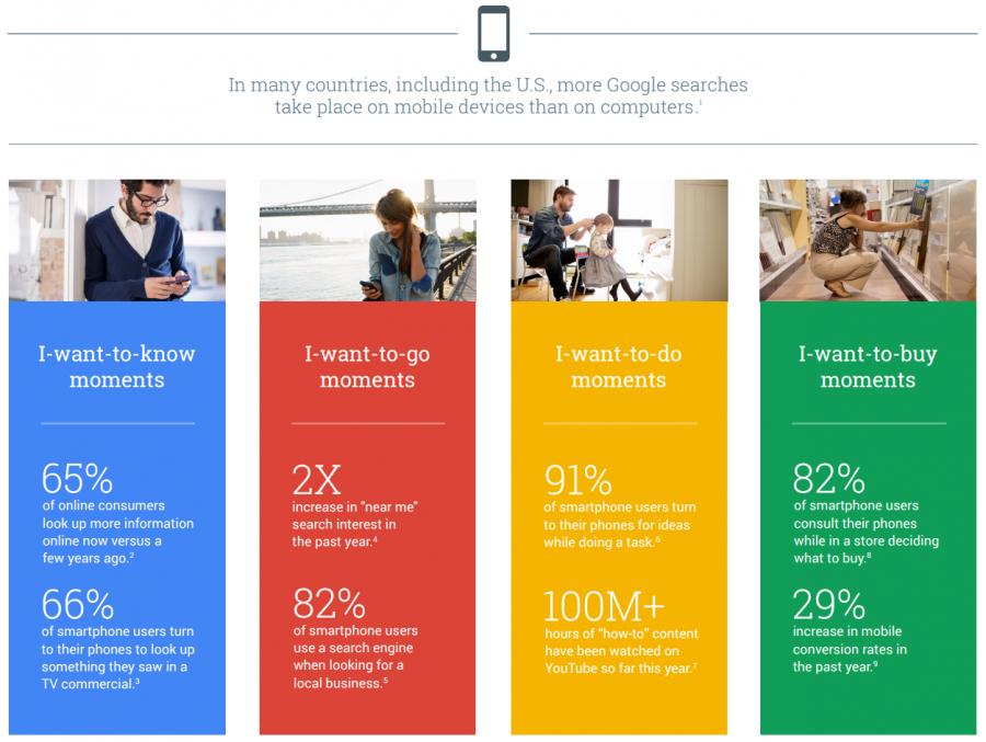 google-micro-moments-Customer-Satisfaction-Surveys